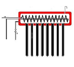 solar water heater with copper coil as exchanger