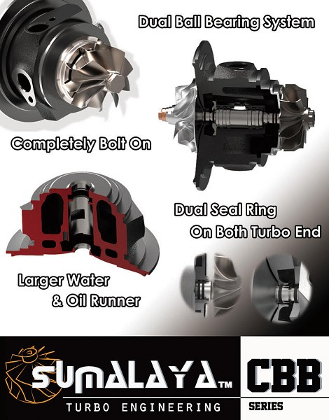 CBB Upgarde Golf IS38 / IS20 turbocharger - Foreign Trade Online