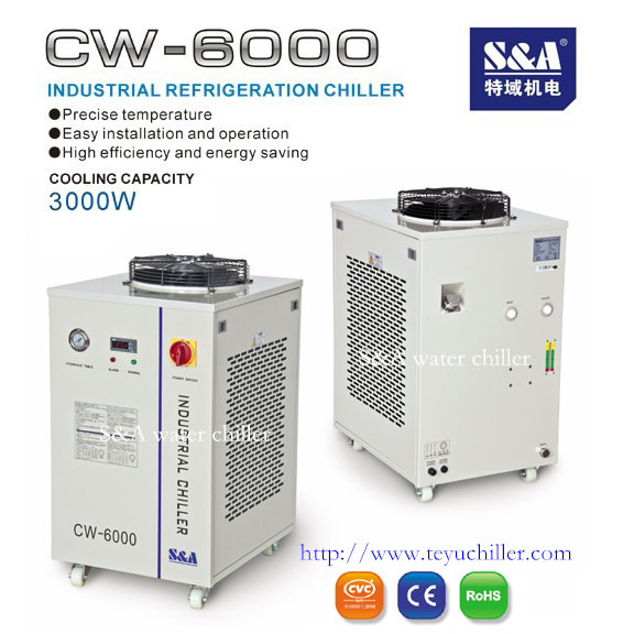 closed loop air cooled water chiller with eco-friendly refrigeration